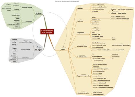 CaracteristiquesBonProfS.jpg
