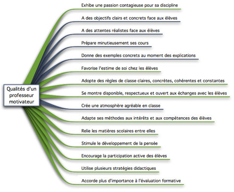 DuclosProfMotivateurS.jpg